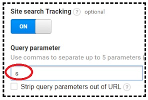 How to Exclude URL Query Parameters in Google Analytics