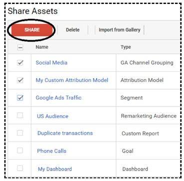How to share Dashboards, Custom Reports, Segments in Google Analytics?