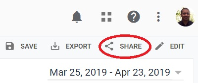 how to share custom reports in google analytics