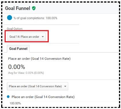 goal funnel