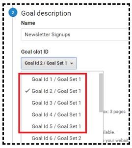 goal slot ids