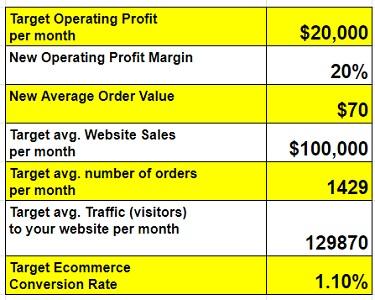 website stats2