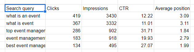Google Search Console data in Google Sheets