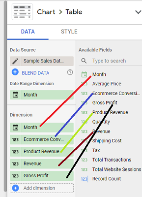 Add the following dimensions to the second data table