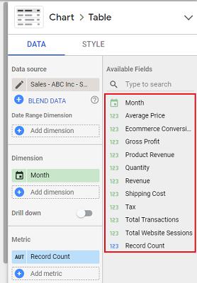 Available Fields google data studio