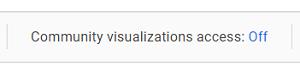Community visualization access