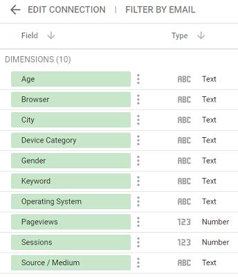 Data Source Schema specific dimensions google analytics2