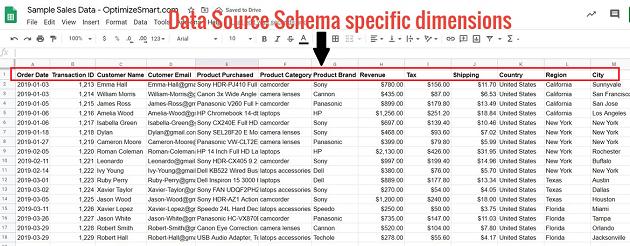 Data Source Schema specific dimensions
