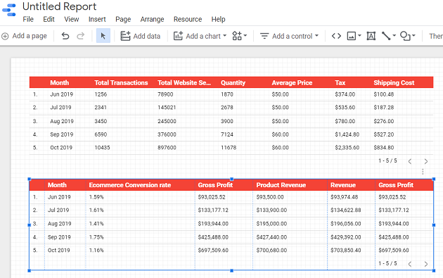 Re size the second data table like the one below