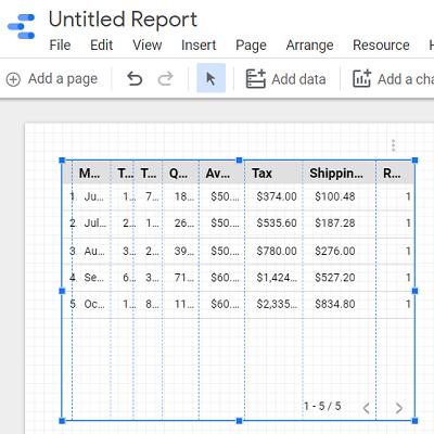 Resize your data table data studio