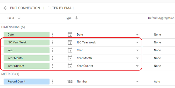 adjust the field types of various date fields