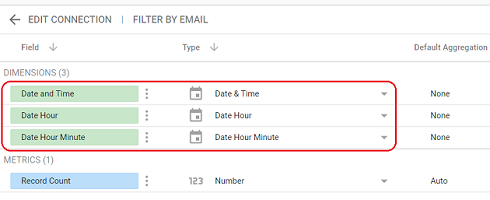 adjust the field types of various time fields