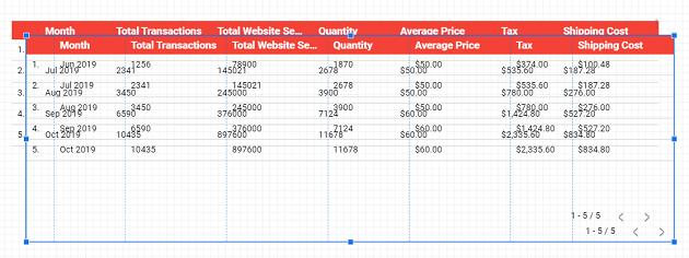 copy of the table google data studio