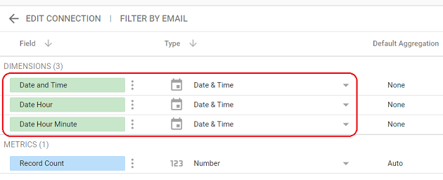 create a data source schema from this data source