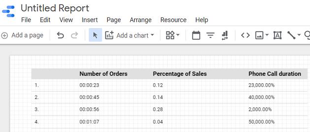 data studio report