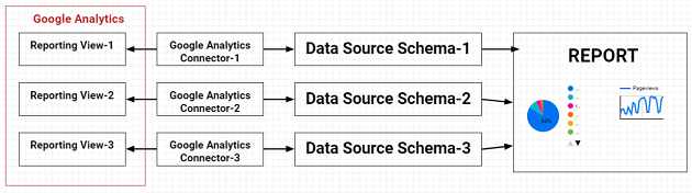 example of a data source