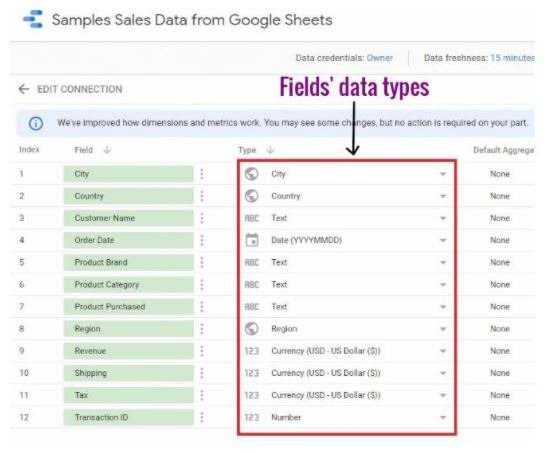 field data types