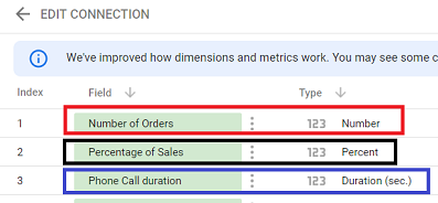 set the data type of the field