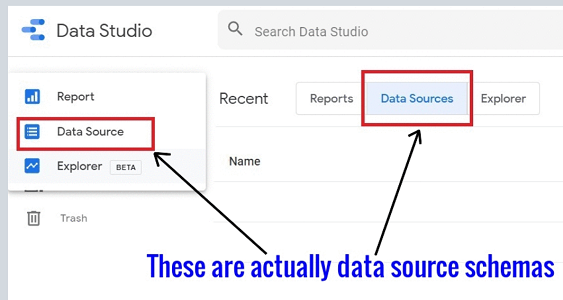 these are actually data source schemas