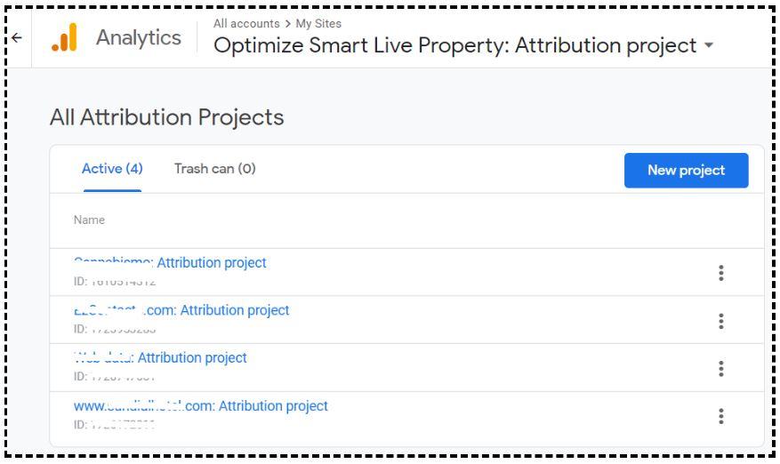 Google Analytics Attribution Projects