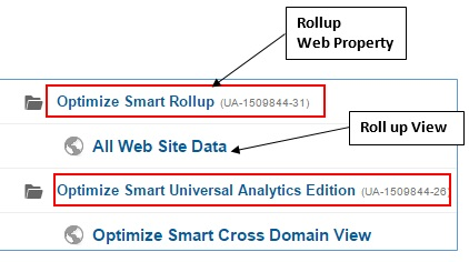 multiple trackers cross domain roll up web property