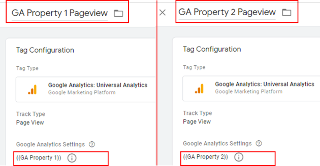 pageview tag setting