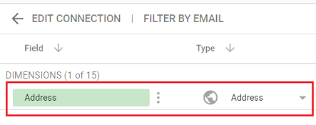 Address data type