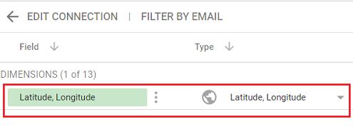 Latitude Longitude data type google data studio