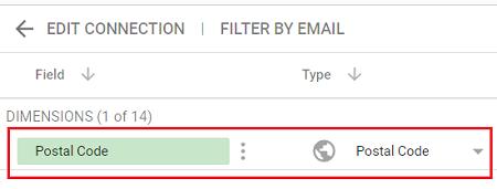 Postal Code data type