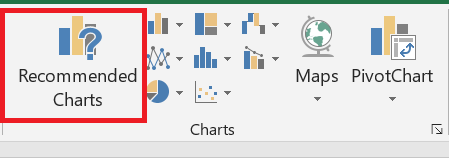 Recommended Charts
