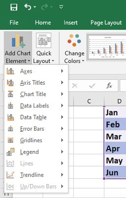 How to add, change, or remove a chart element in Excel?