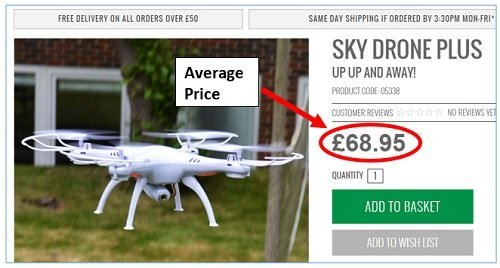 Average Price google analytics 2