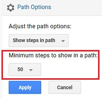 Minimum steps to show in a path 1