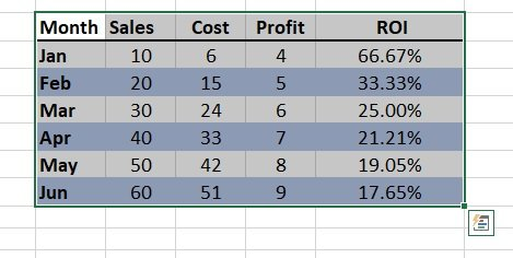 Select data for the chart