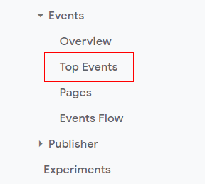 Top Events Report