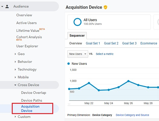 acquisition device report user id view