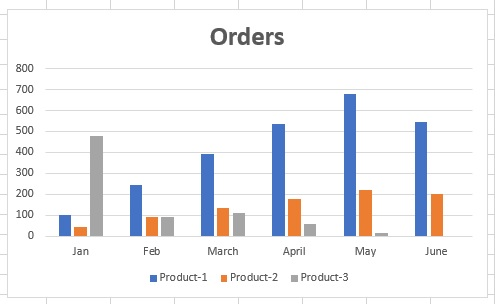 compare data excel clustered column chart