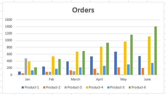 compare data excel clustered column chart2