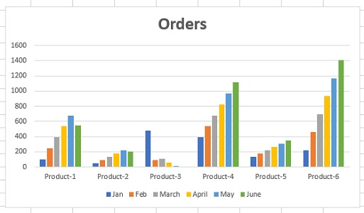 compare data excel clustered column chart3