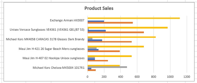 compare data excel long axis labels