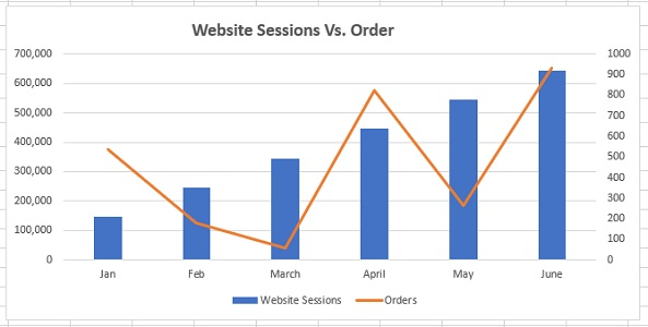 compare data excel website sessions orders2