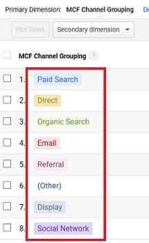 default channel label