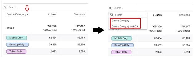 device category
