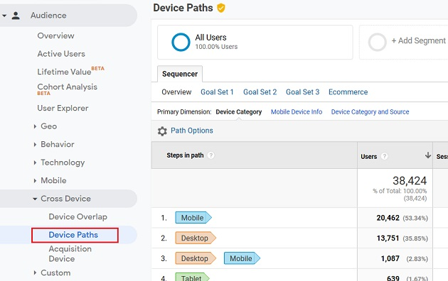 device paths report user id view