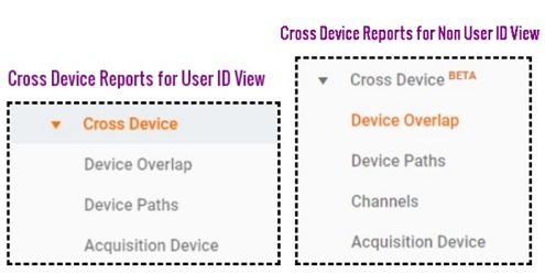 difference between user id and non user id view reports