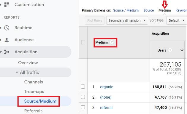 google analytics traffic medium