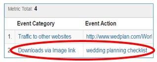 gtm event tracking download via image link