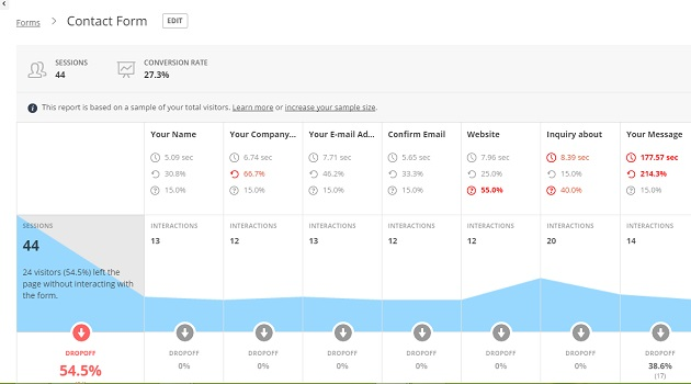 gtm event tracking form analytics 11