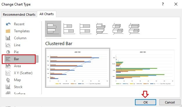 recommended charts bar chart