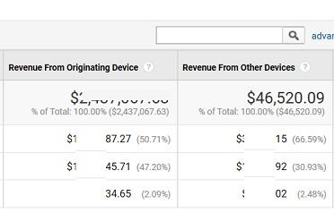 revenue from originating device
